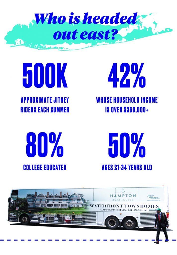 Hampton Jitney Advertising Stats
